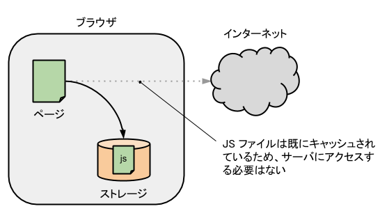 simple-resource-cache.png