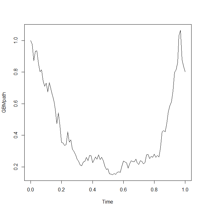 graph.6.png