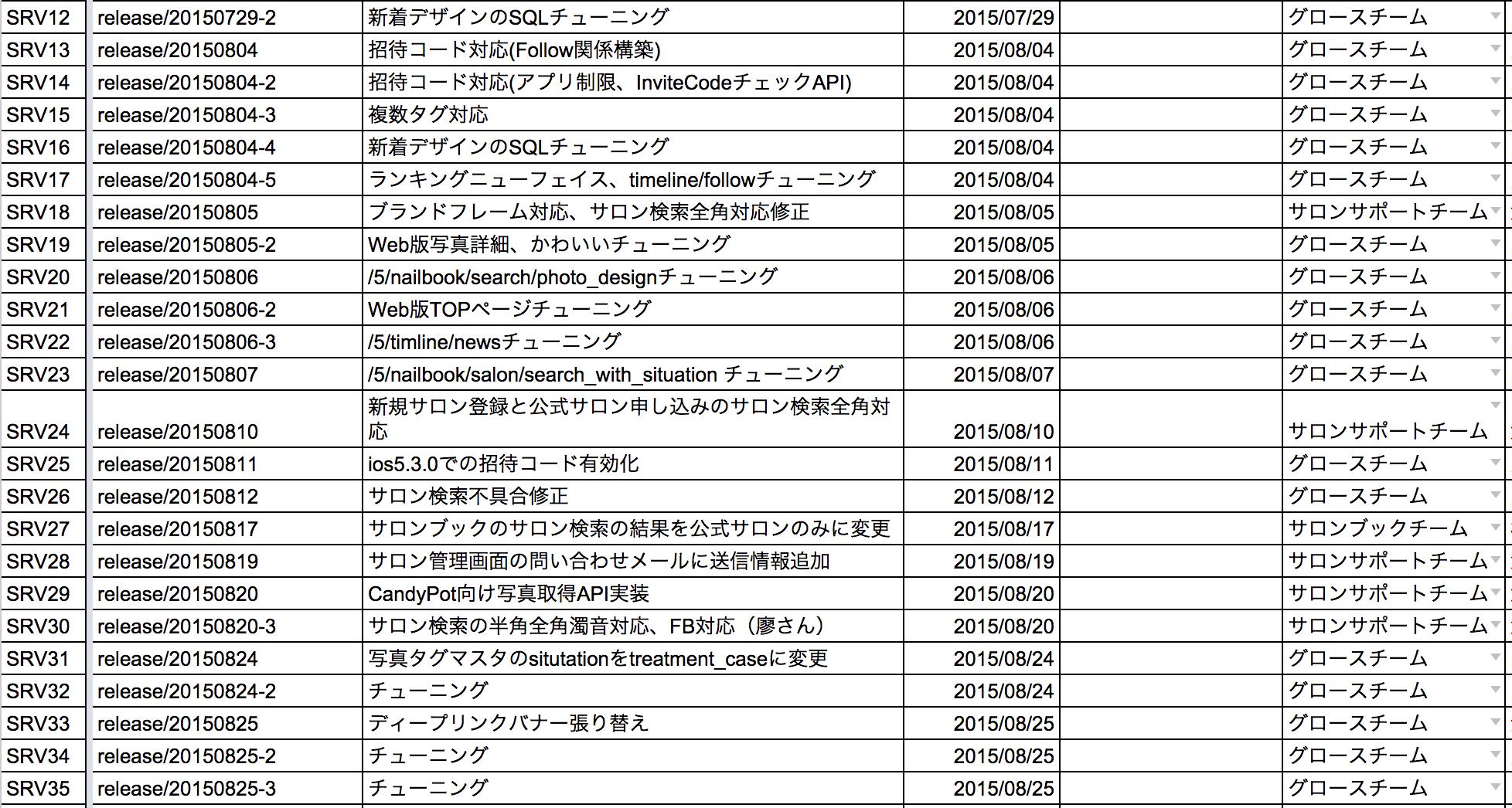 スクリーンショット 2015-12-13 17.26.47.png