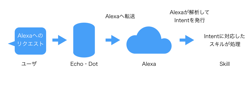 Alexa_Images.001.jpeg
