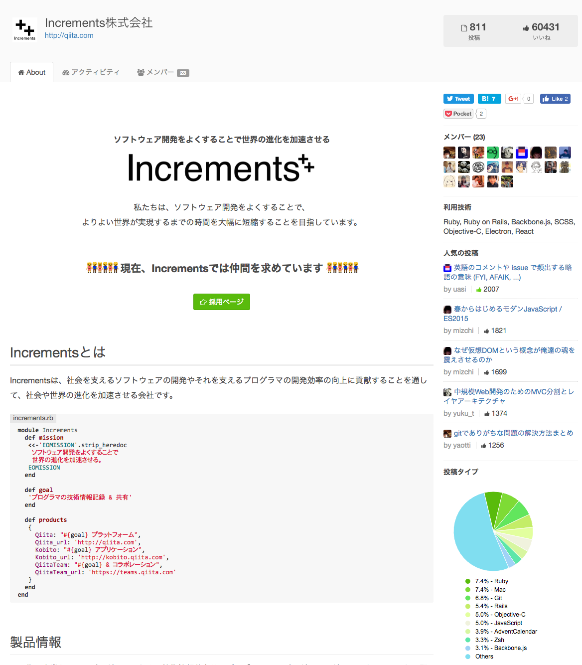 screencapture-qiita-organizations-increments-1488514958003.png