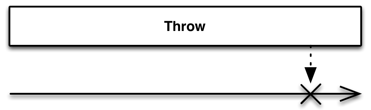 throw.c.png