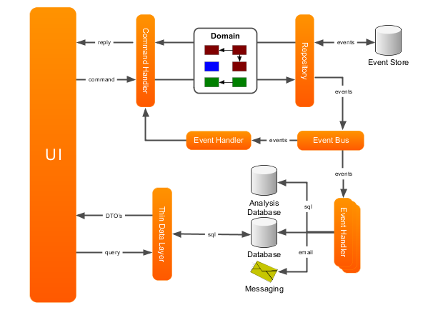 detailed-architecture-overview (1).png