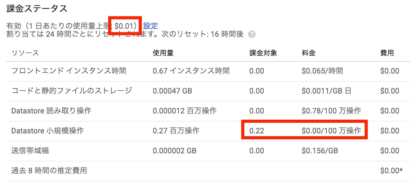 Datastore小規模操作を無料にする方法