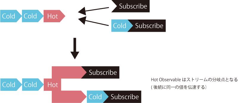 Hot_publish.png