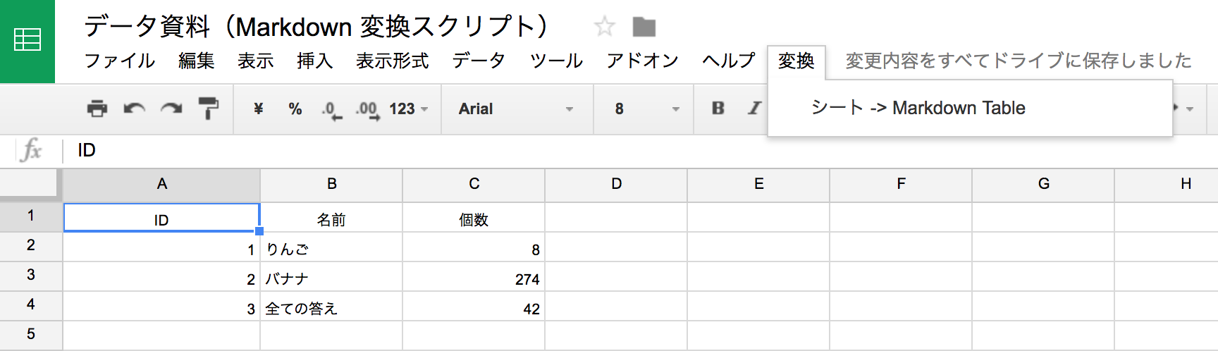 Google spreadsheet markdown table qiita for Table markdown