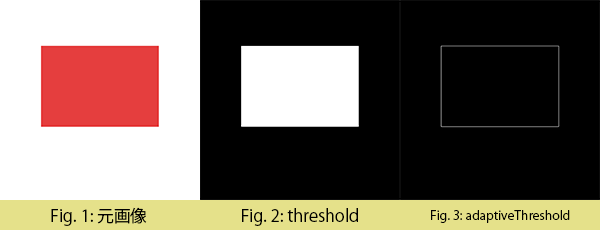 example_threshold