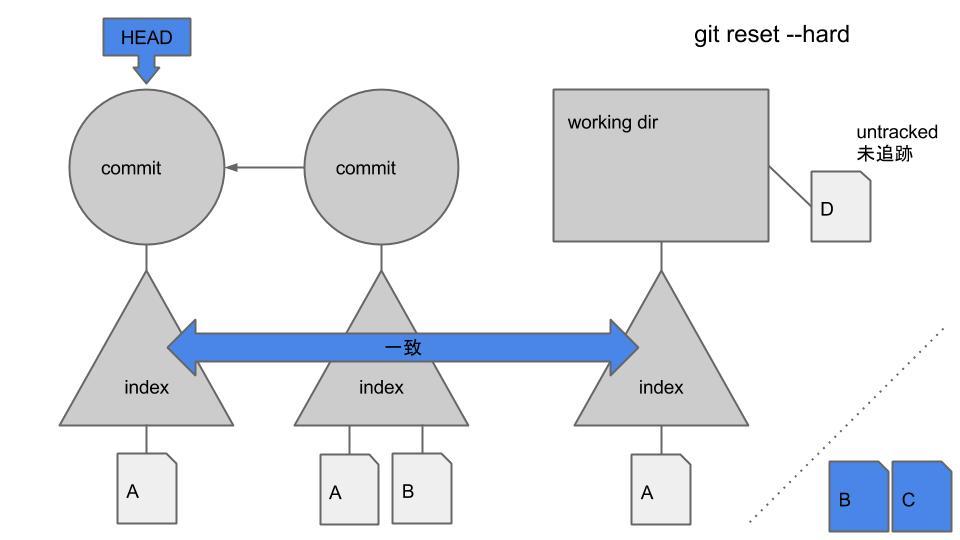 git (3).jpg