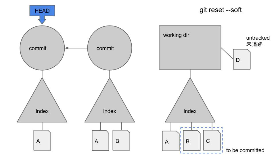 git (1).jpg