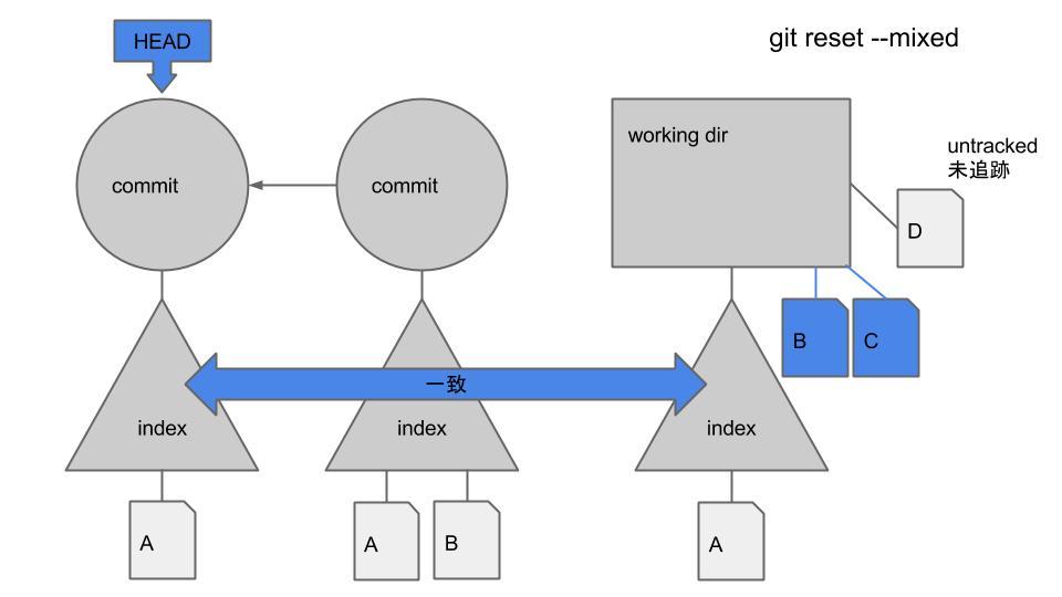 git (2).jpg