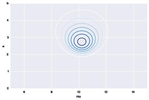 likelihood_contour.png