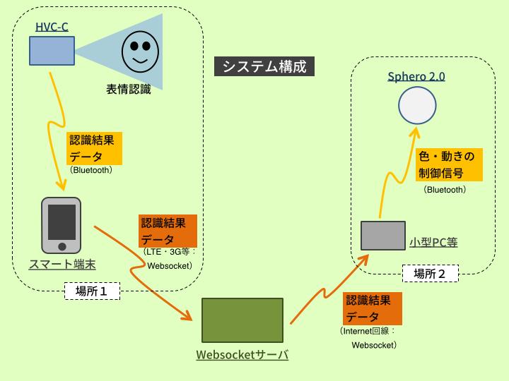 構成図(計画).png