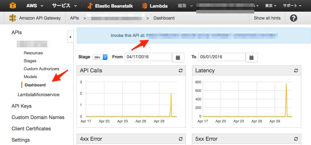 API GatewayのURL