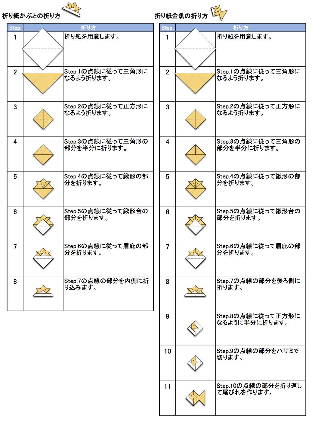 すべての折り紙 かぶと折り紙折り方 : 図1 折り紙かぶとと金魚の折り ...