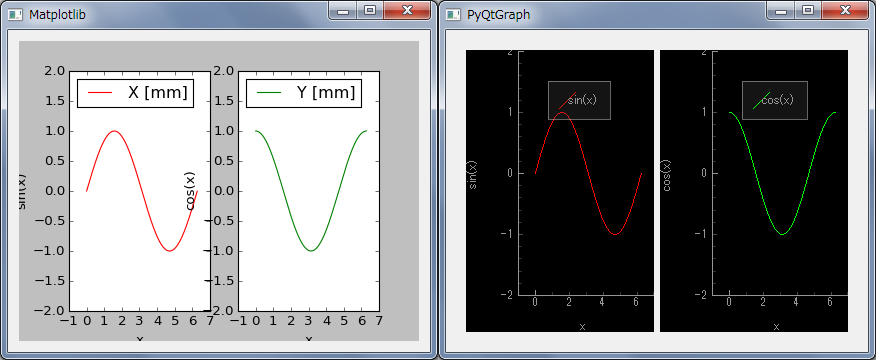 Matploylib vs PyQtGraph