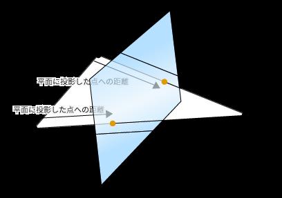 平面分割.png