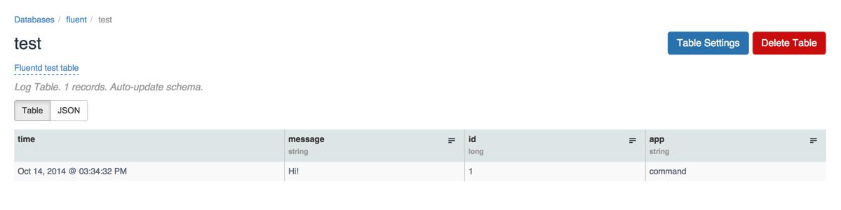 td_fluentd_table_test.png