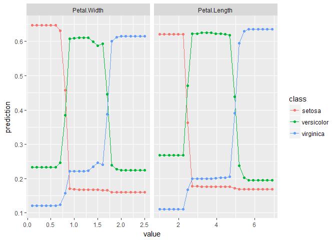 plot_pd_multi-1.png