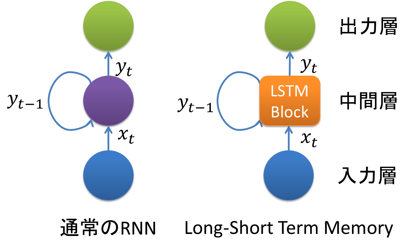 lstm_arch.png