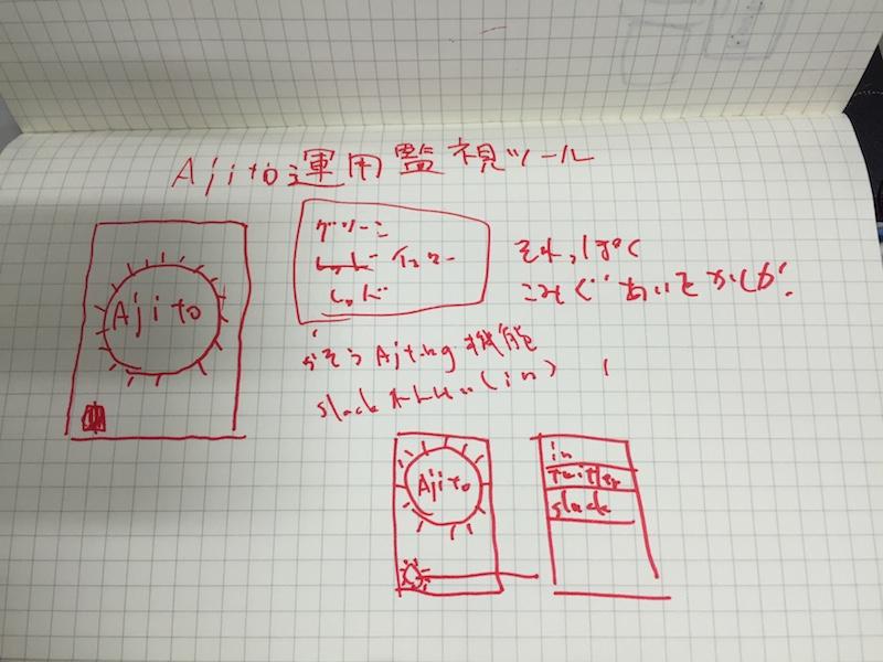 Evernote Camera Roll 20141205 211317.jpg