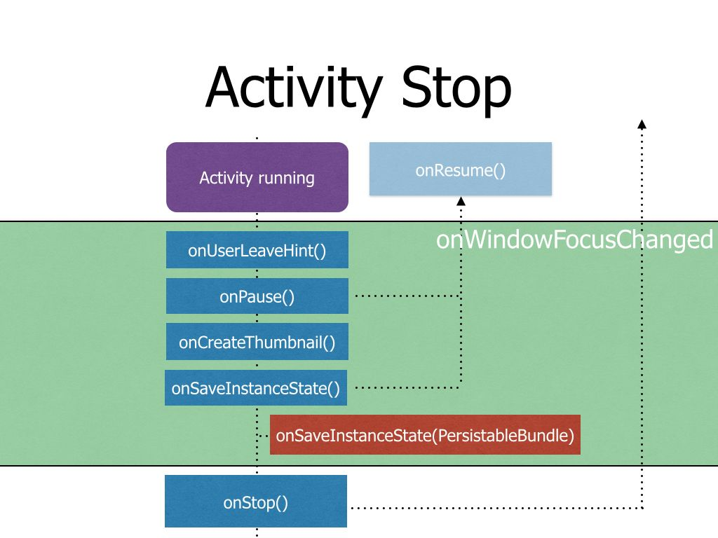 ActivityLifecycle.014-compressor.jpg