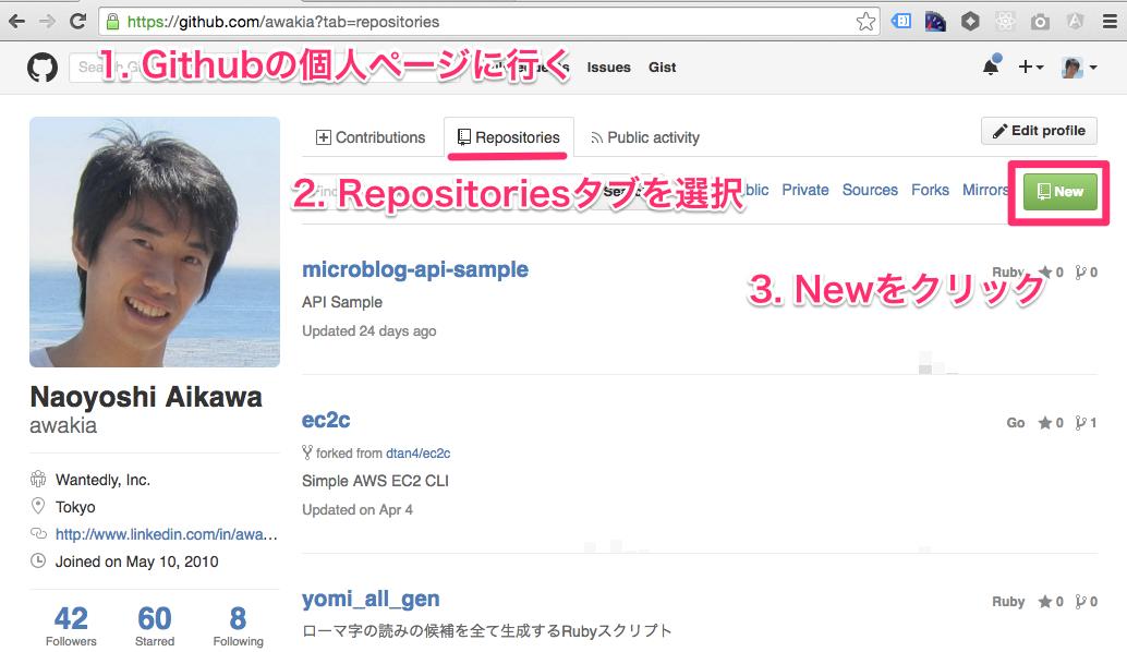 awakia__Naoyoshi_Aikawa_.png