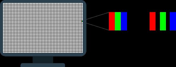 display-pixles-subpixles.png
