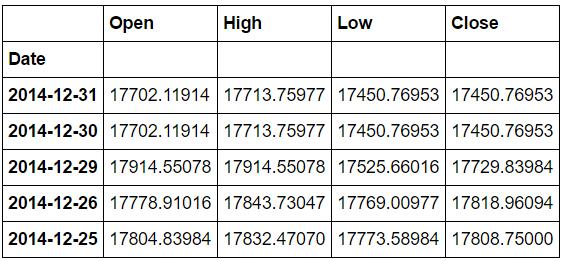 pandas_date_index1.PNG