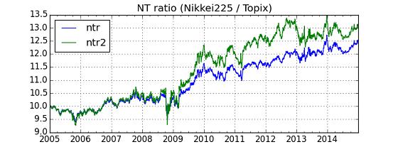 TL_NT(ratio)_2.png