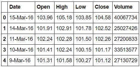 pandas_date_index2.PNG