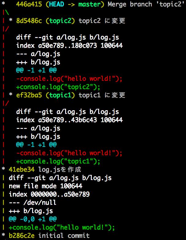 diff も含めた log