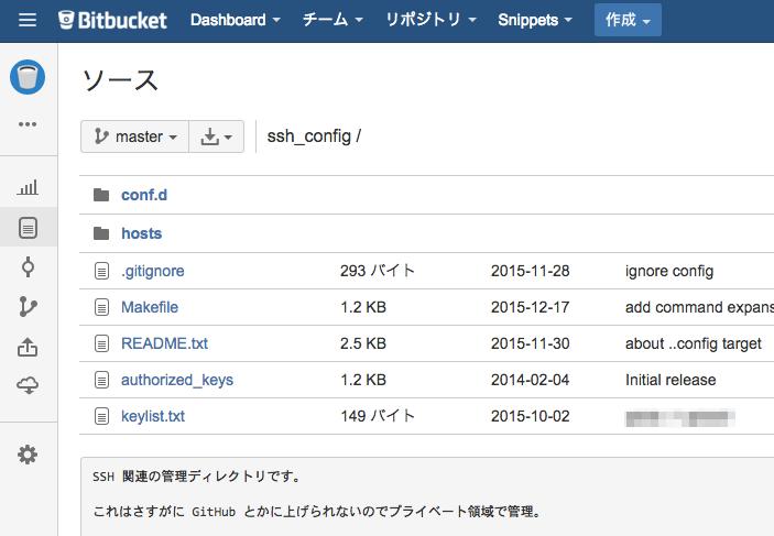 Bitbucket の ssh_config リポジトリ.png