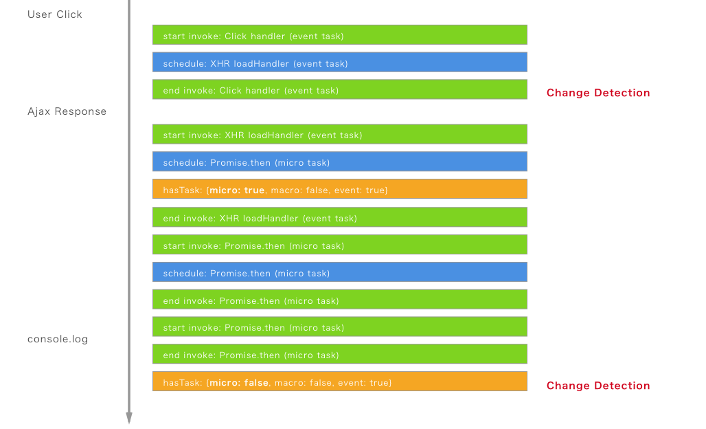 Angular change detection.png