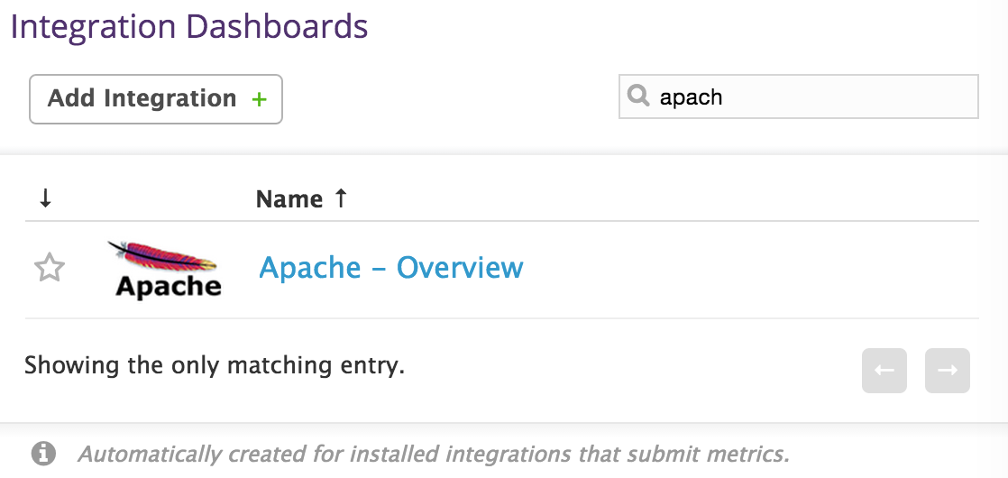 Datadog_IntegrationDashboards.png