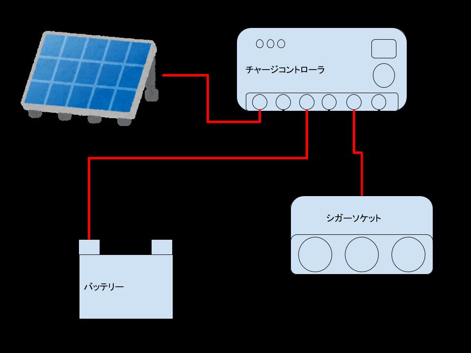 ソーラー発電装置の図.png