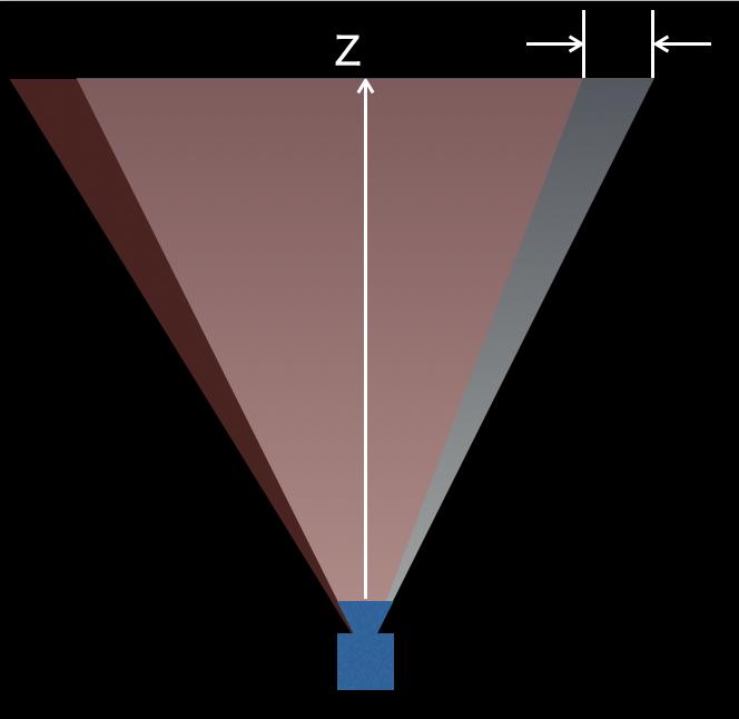 斜めの投影行列
