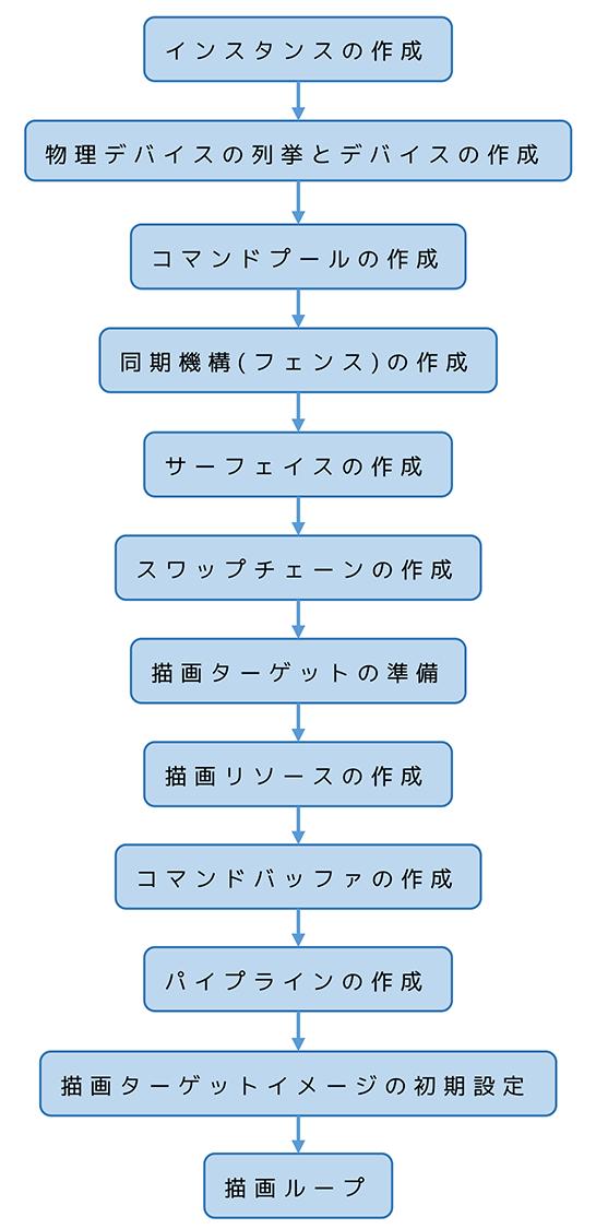 vulkan_instruction.png