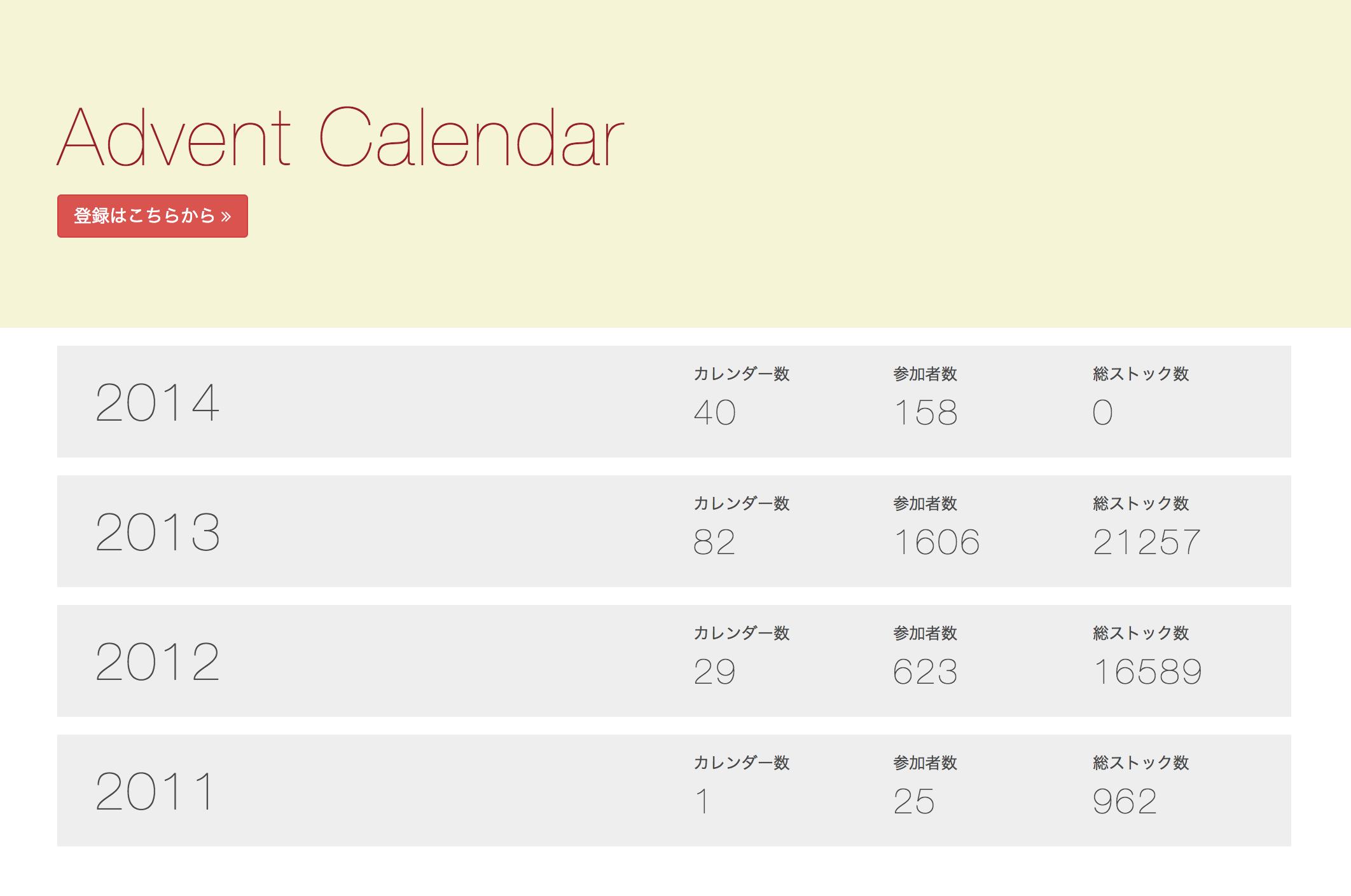 スクリーンショット 2014-11-04 13.18.23.png