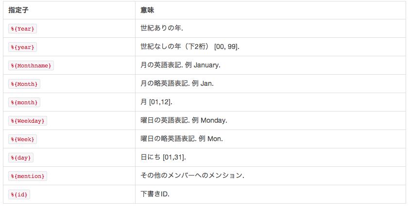 スクリーンショット 2014-02-19 14.37.12.png